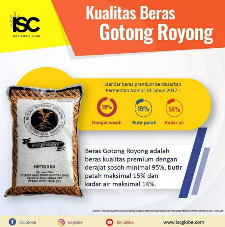 Peluang Usaha Agen Beras Gotong Royong ISC, Modal Hanya Rp 100k - Area Jawa dan Bali - 0812 3400 6786